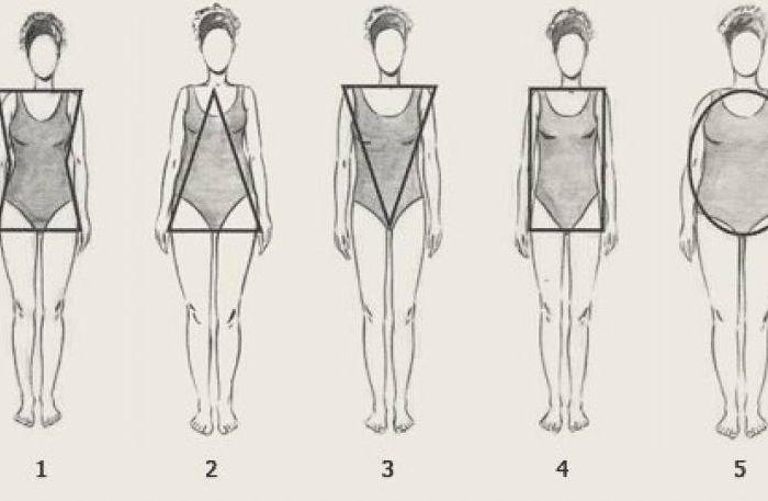 Как подобрать длину платьев